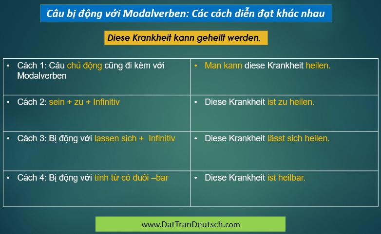 Tiếng Đức cơ bản - Bảng cần nhớ trong tiếng Đức 19