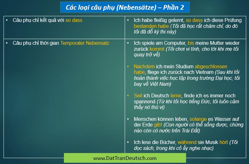 Tiếng Đức cơ bản - Bảng cần nhớ trong tiếng Đức 21