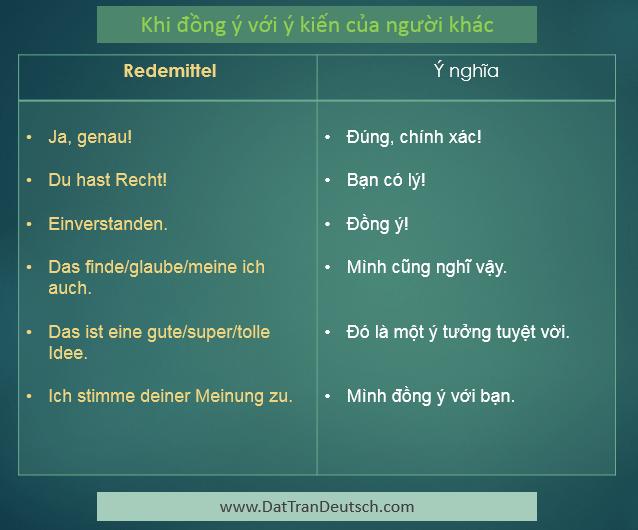 Học tiếng Đức miễn phí với DatTranDeutsch - Các mẫu câu khi bạn đồng ý với ý kiến người khác
