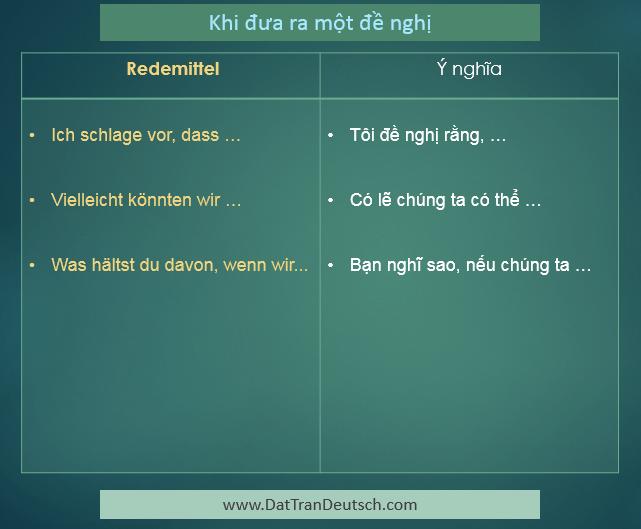 Học tiếng Đức miễn phí với DatTranDeutsch - Các mẫu câu dùng để đưa ra lời đề nghị
