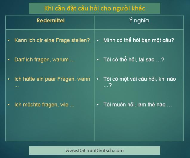 Học tiếng Đức miễn phí với DatTranDeutsch - Các mẫu câu dùng để đặt câu hỏi cho người khác